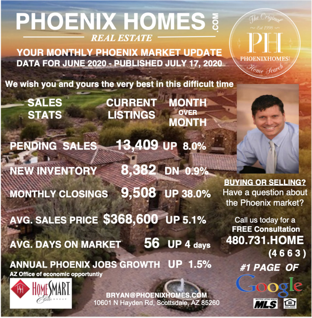 Phoenix Homes Monthly Update July 2020